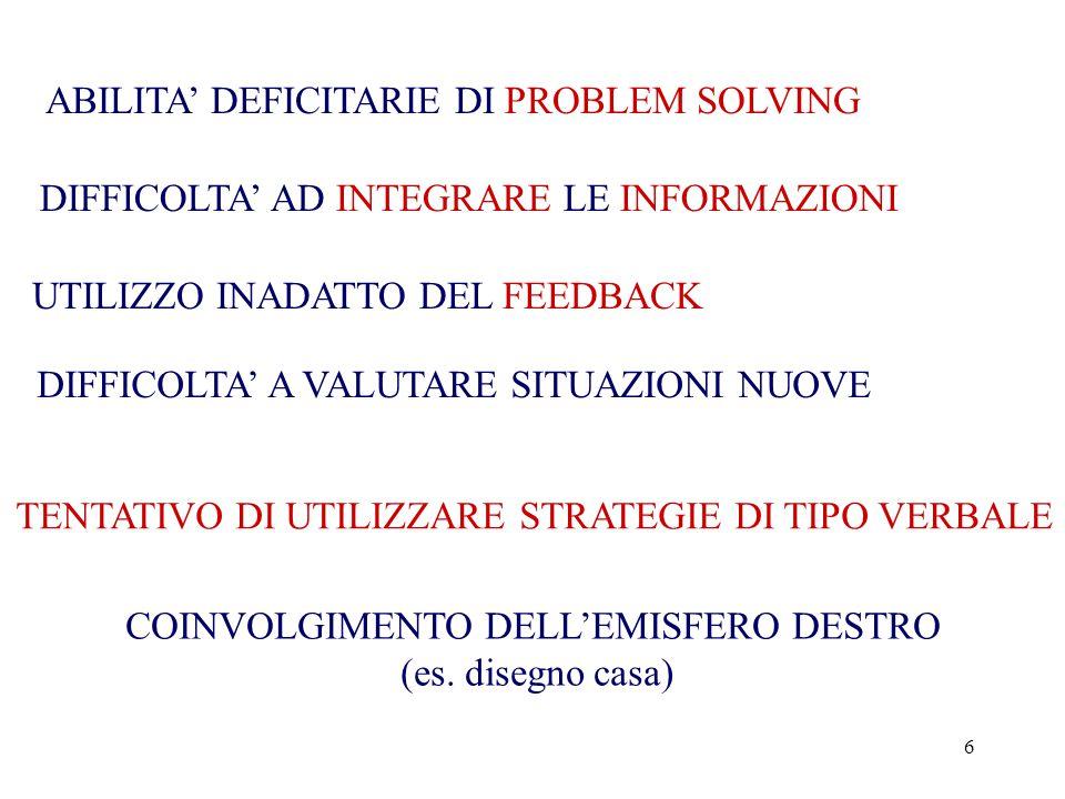 ABILITA' DEFICITARIE DI PROBLEM SOLVING