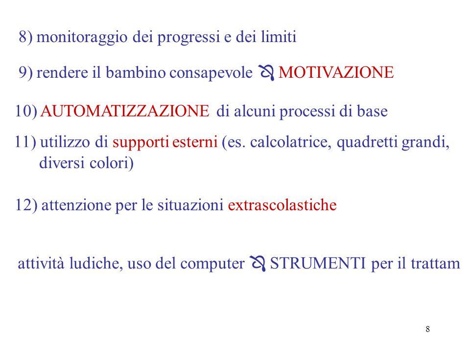 8) monitoraggio dei progressi e dei limiti