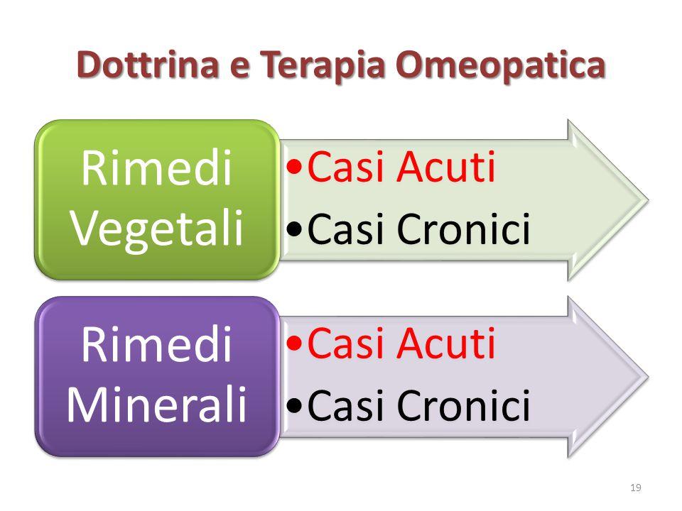 Dottrina e Terapia Omeopatica