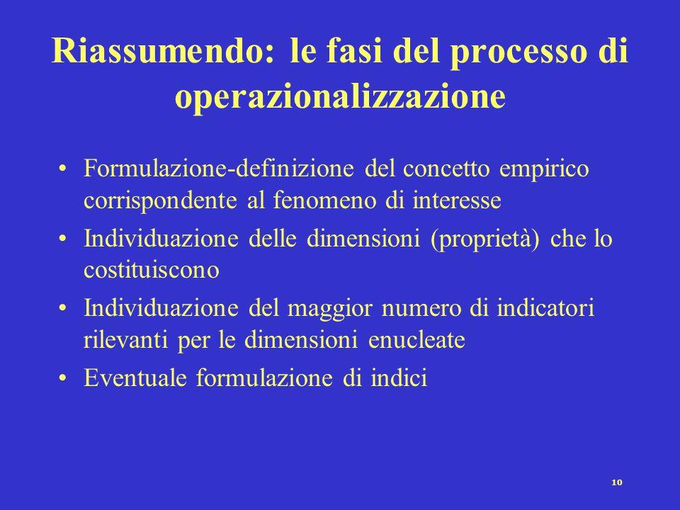 Riassumendo: le fasi del processo di operazionalizzazione
