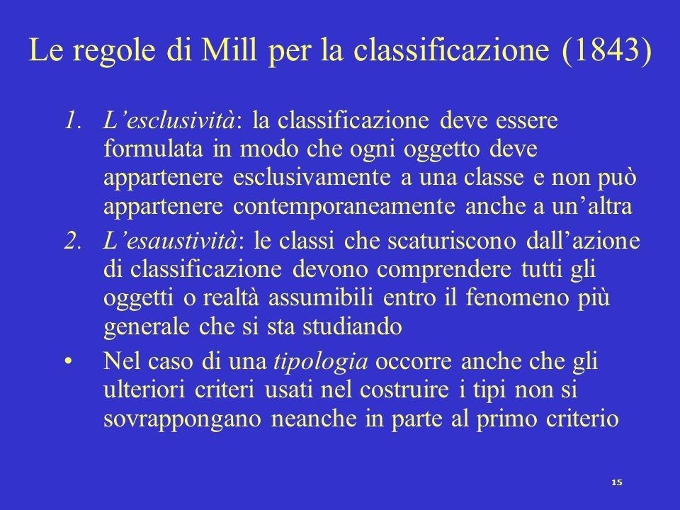 Le regole di Mill per la classificazione (1843)