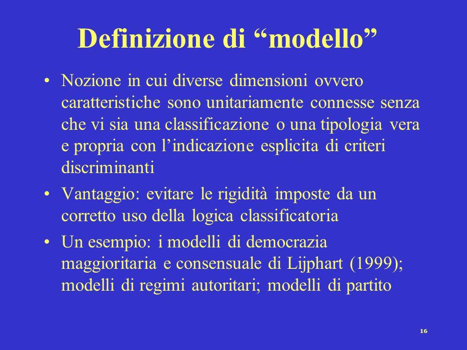 Definizione di modello