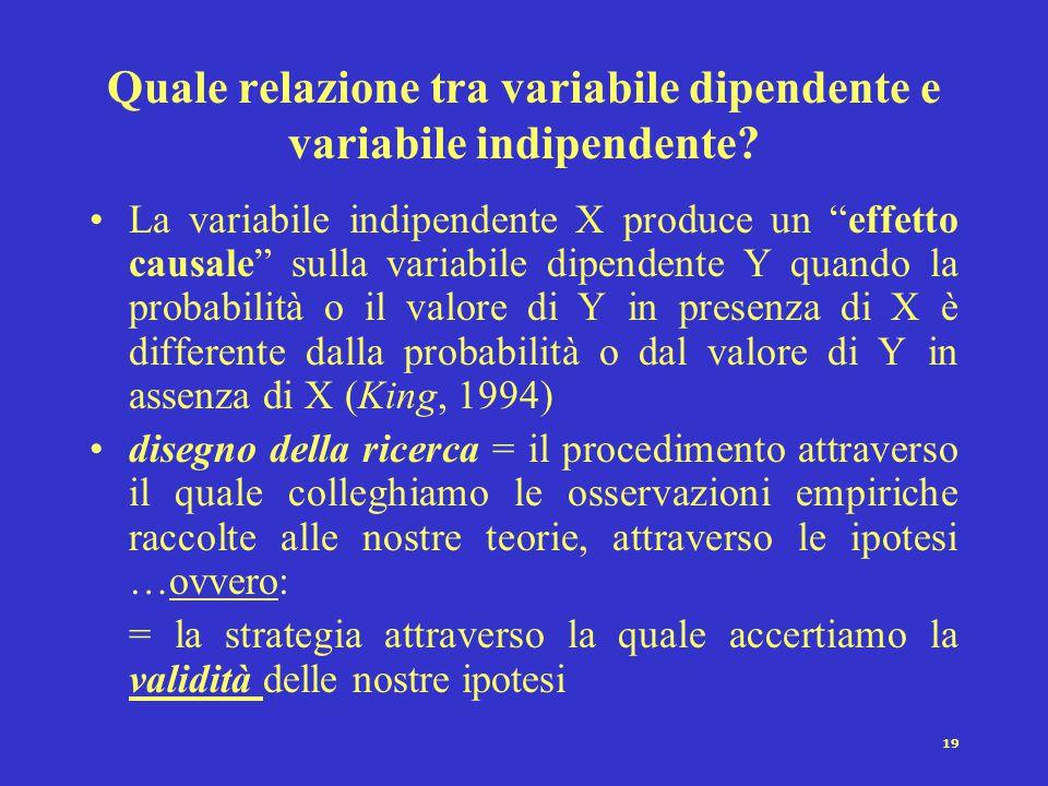 Quale relazione tra variabile dipendente e variabile indipendente