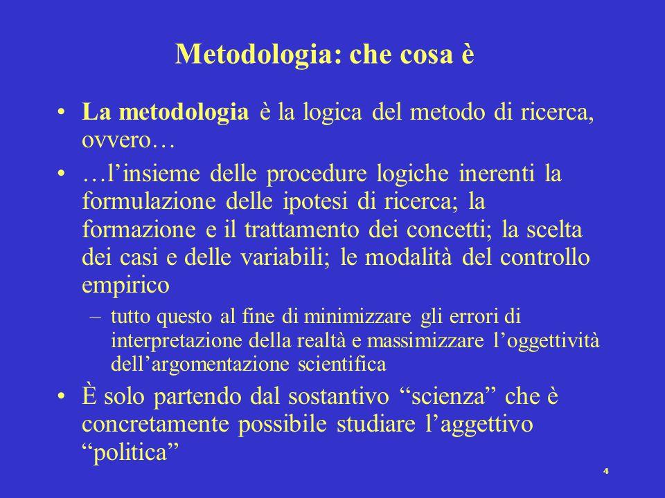 Metodologia: che cosa è