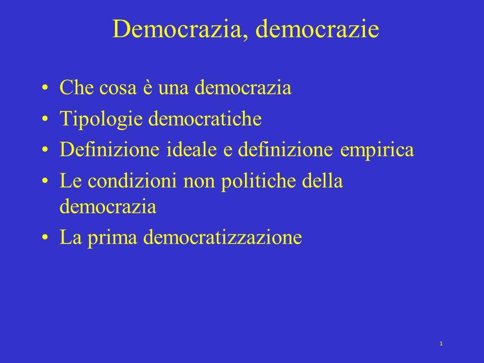 Democrazia, democrazie