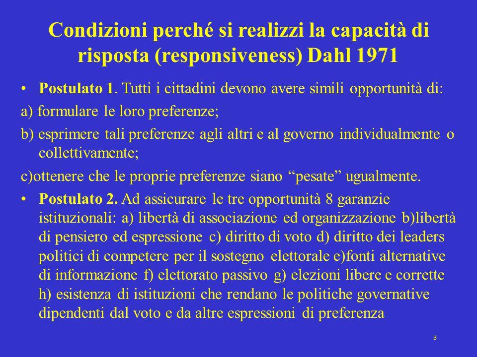 Condizioni perché si realizzi la capacità di risposta (responsiveness) Dahl 1971