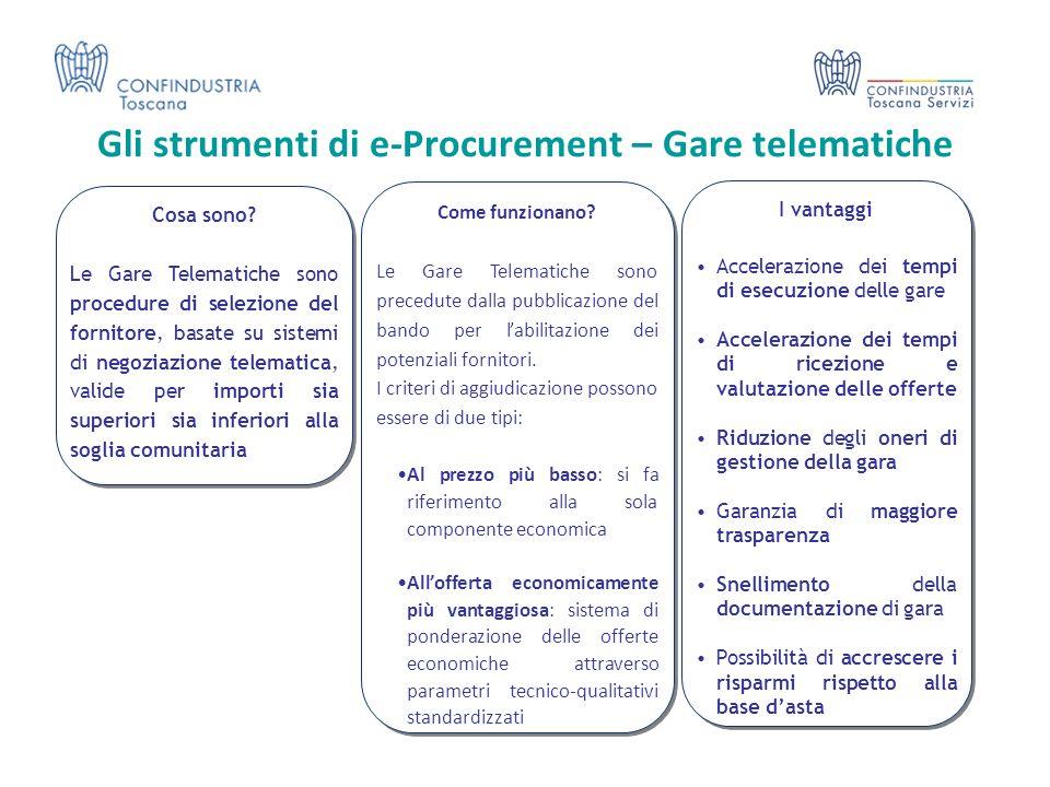 Gli strumenti di e-Procurement – Gare telematiche