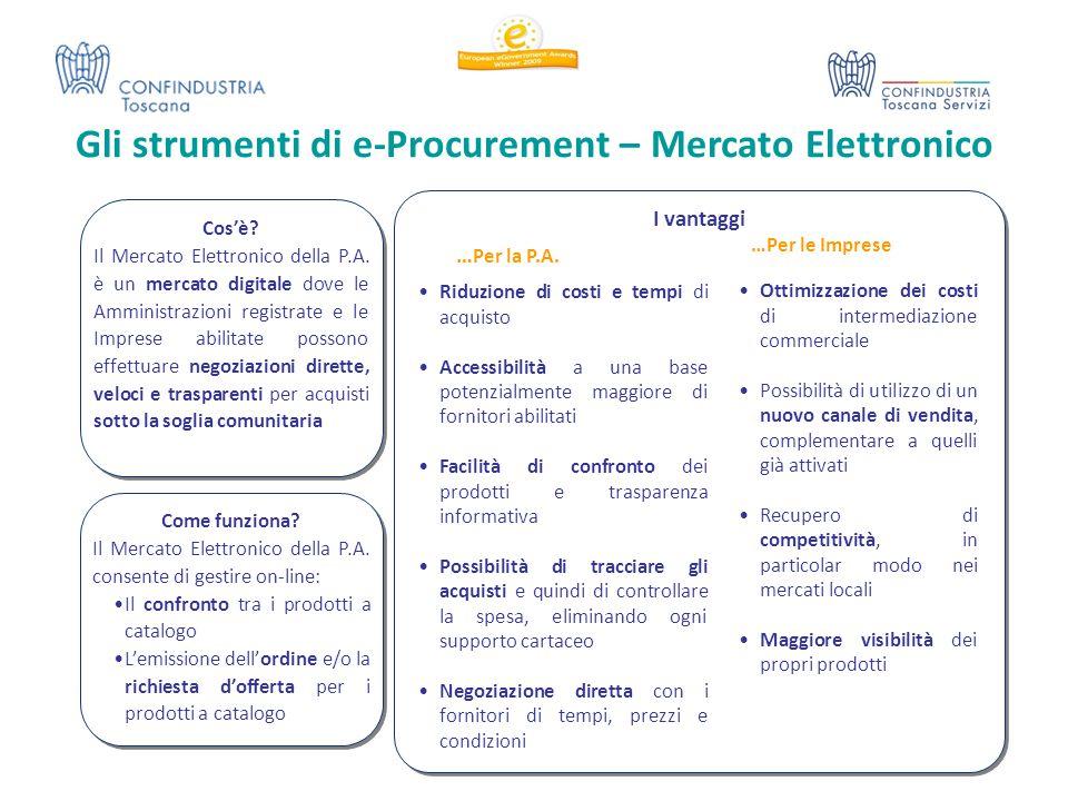 Gli strumenti di e-Procurement – Mercato Elettronico