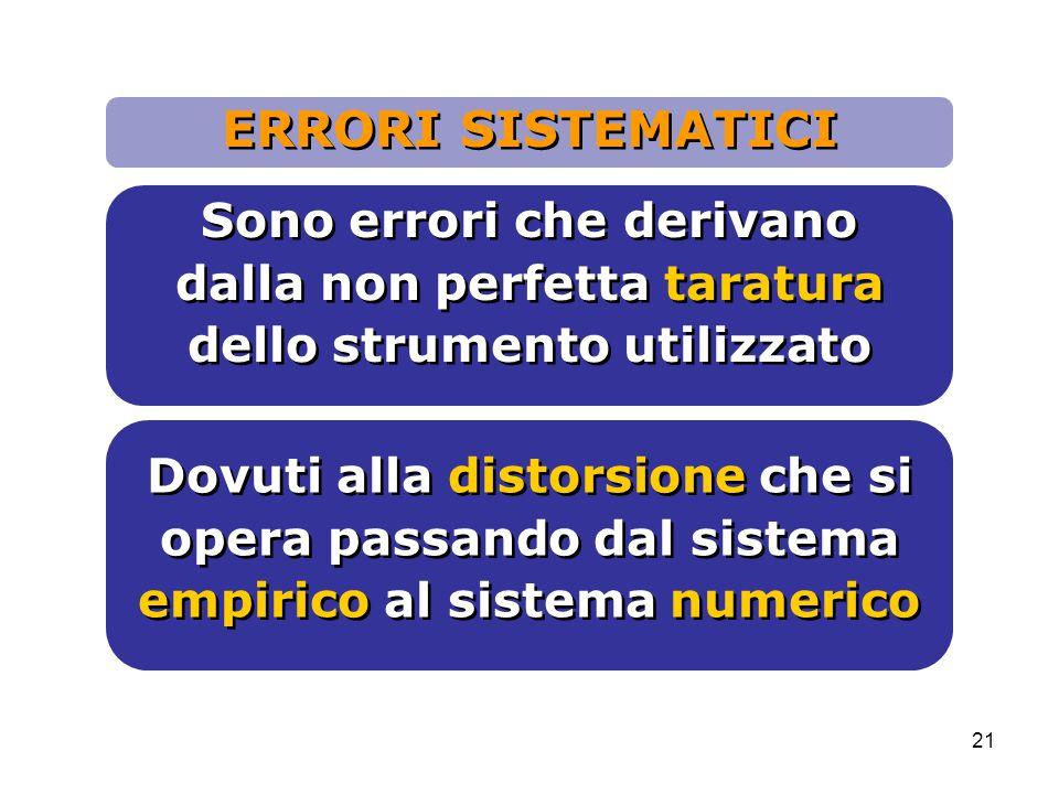 ERRORI SISTEMATICI Sono errori che derivano dalla non perfetta taratura dello strumento utilizzato.