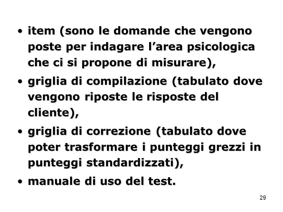 item (sono le domande che vengono poste per indagare l'area psicologica che ci si propone di misurare),
