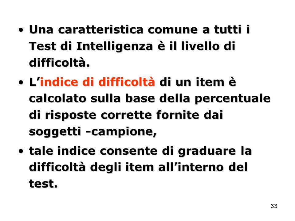Una caratteristica comune a tutti i Test di Intelligenza è il livello di difficoltà.