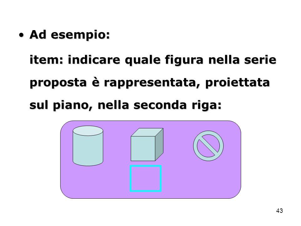 Ad esempio: item: indicare quale figura nella serie proposta è rappresentata, proiettata sul piano, nella seconda riga: