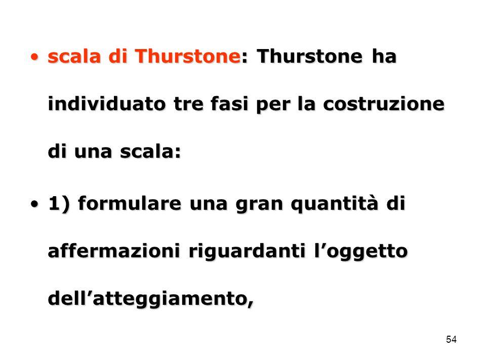 scala di Thurstone: Thurstone ha individuato tre fasi per la costruzione di una scala: