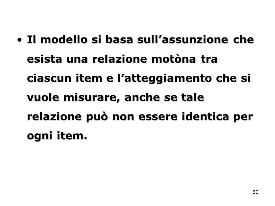 Il modello si basa sull'assunzione che esista una relazione motòna tra ciascun item e l'atteggiamento che si vuole misurare, anche se tale relazione può non essere identica per ogni item.