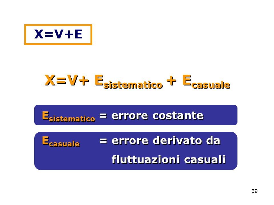 X=V+ Esistematico + Ecasuale