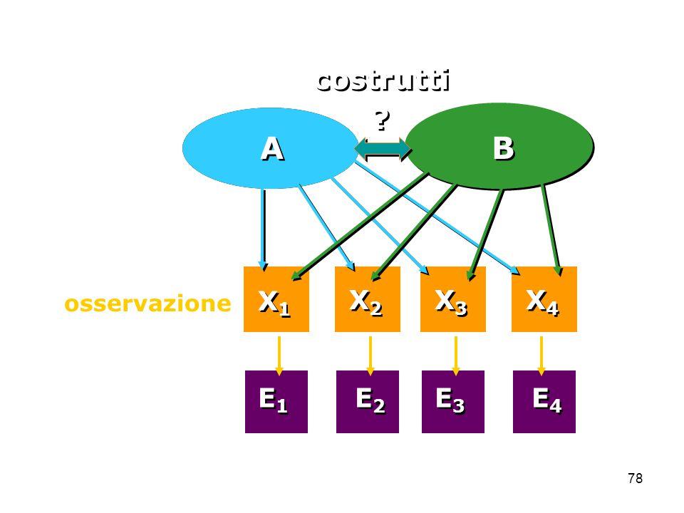 costrutti B A errore parte vera osservazione X1 X2 X3 X4 E1 E2 E3 E4