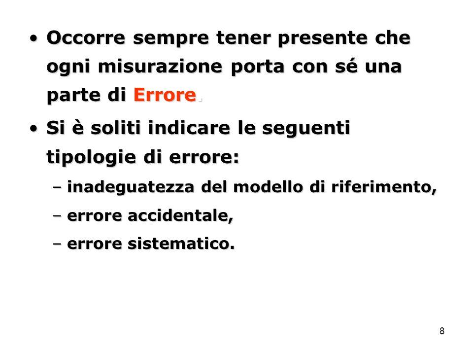 Si è soliti indicare le seguenti tipologie di errore:
