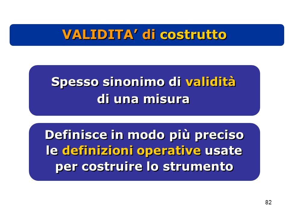 VALIDITA' di costrutto Spesso sinonimo di validità