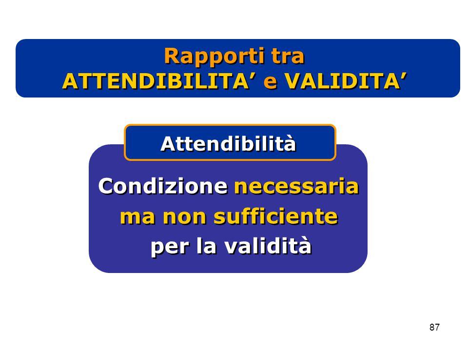 Rapporti tra ATTENDIBILITA' e VALIDITA' Condizione necessaria