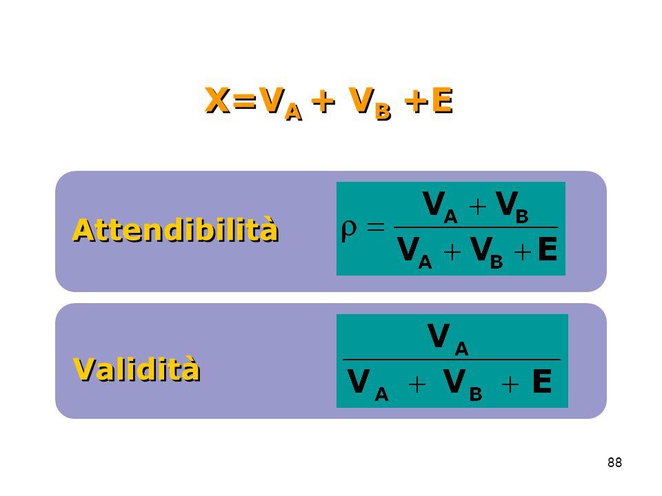 X=VA + VB +E Attendibilità Validità