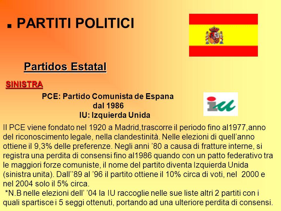 PCE: Partido Comunista de Espana