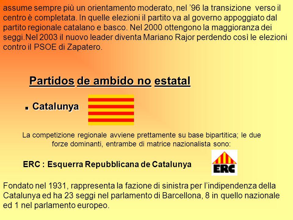 ERC : Esquerra Repubblicana de Catalunya