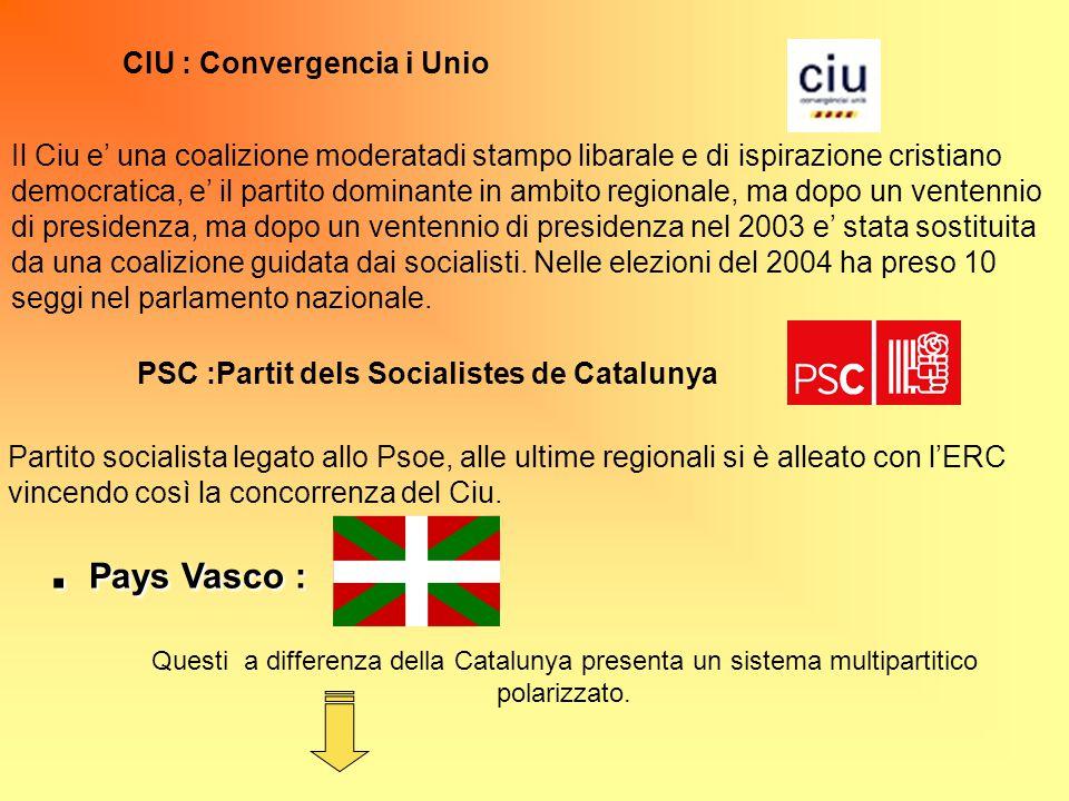CIU : Convergencia i Unio