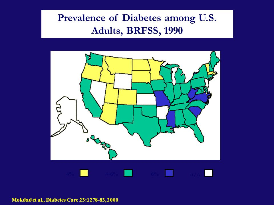 Prevalence of Diabetes among U.S. Adults, BRFSS, 1990