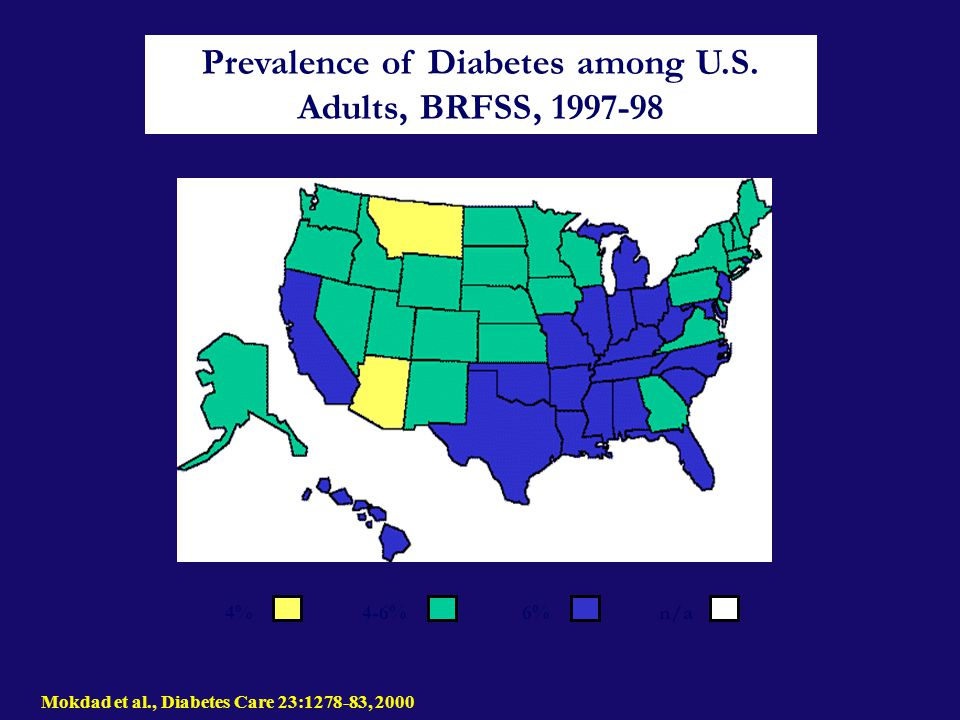 Prevalence of Diabetes among U.S. Adults, BRFSS, 1997-98