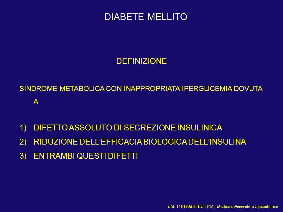 DIABETE MELLITO DEFINIZIONE DIFETTO ASSOLUTO DI SECREZIONE INSULINICA