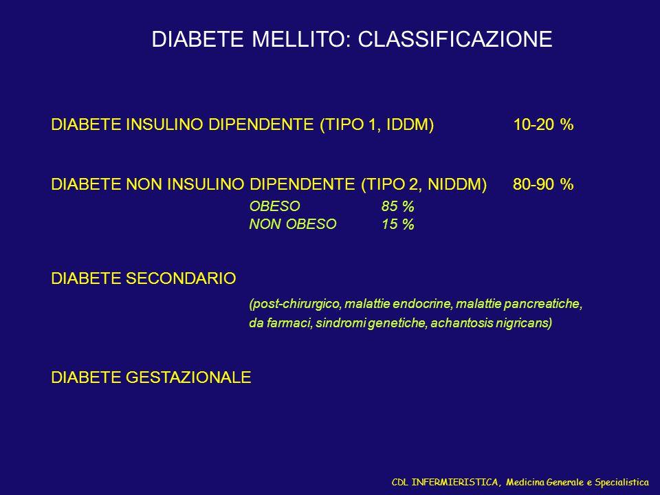 DIABETE MELLITO: CLASSIFICAZIONE