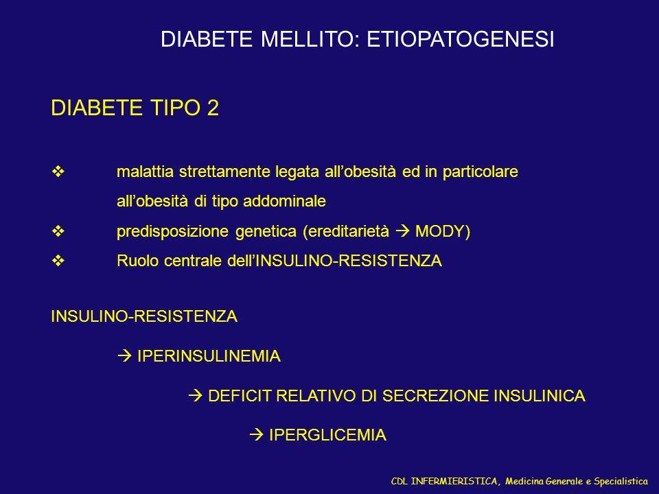 DIABETE MELLITO: ETIOPATOGENESI