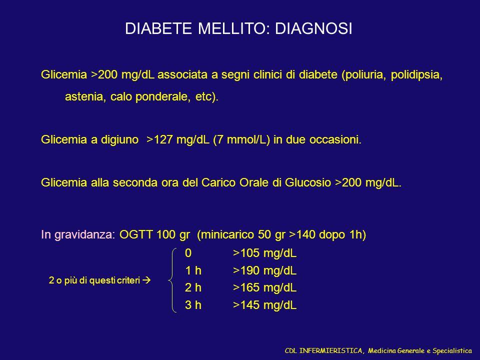 DIABETE MELLITO: DIAGNOSI