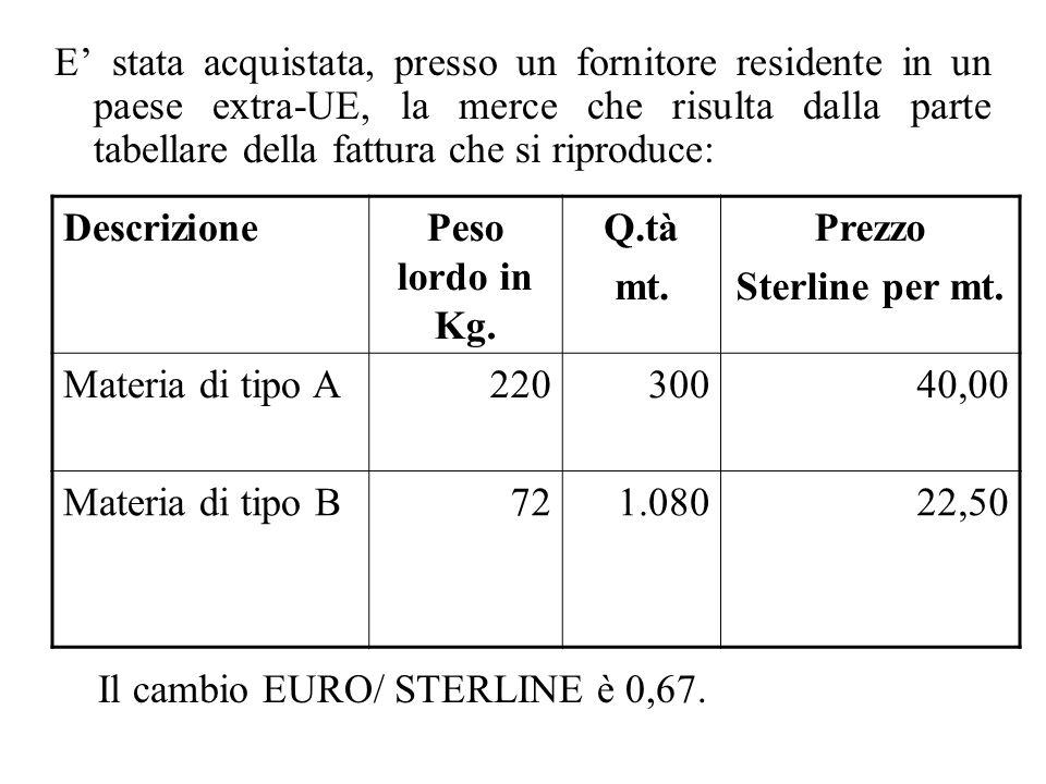 E' stata acquistata, presso un fornitore residente in un paese extra-UE, la merce che risulta dalla parte tabellare della fattura che si riproduce:
