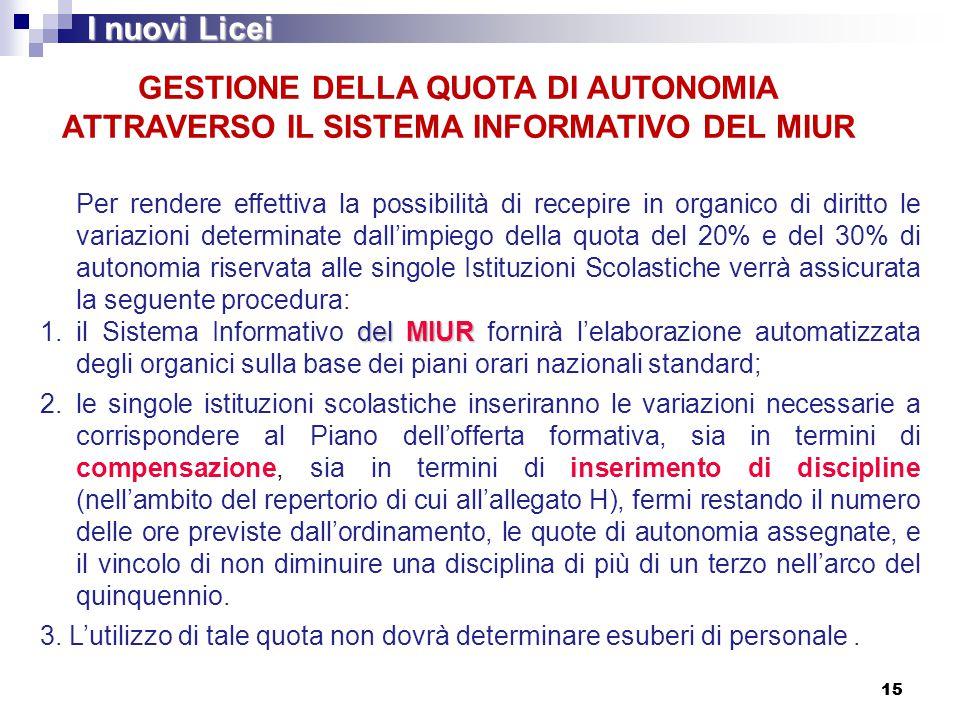 I nuovi Licei GESTIONE DELLA QUOTA DI AUTONOMIA ATTRAVERSO IL SISTEMA INFORMATIVO DEL MIUR.