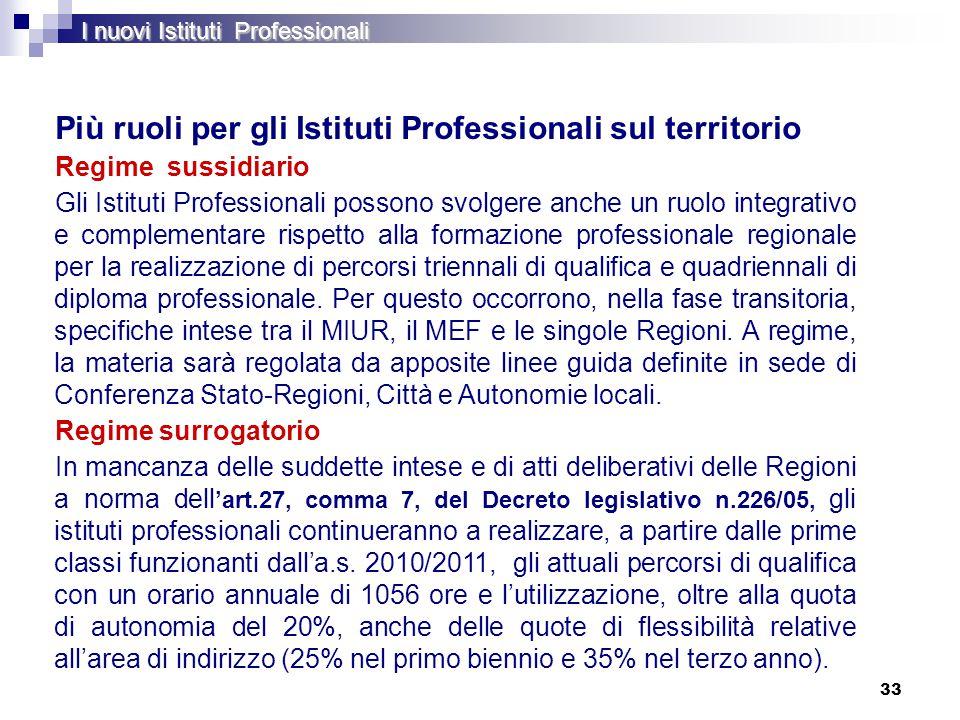 Più ruoli per gli Istituti Professionali sul territorio
