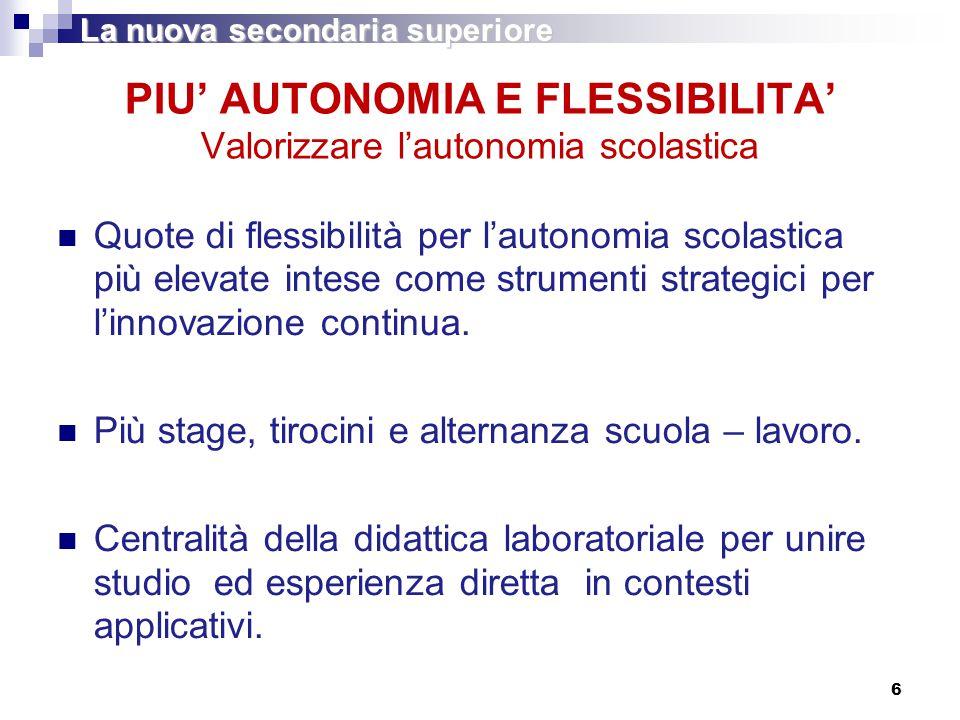 PIU' AUTONOMIA E FLESSIBILITA' Valorizzare l'autonomia scolastica