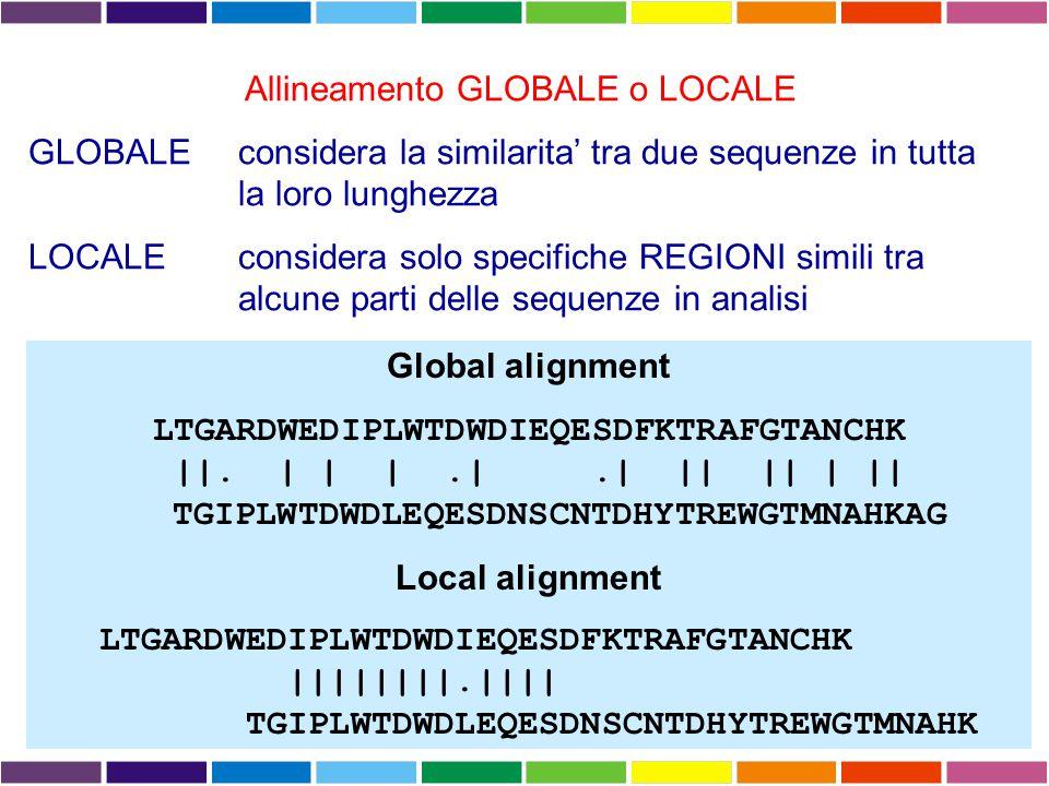 Allineamento GLOBALE o LOCALE