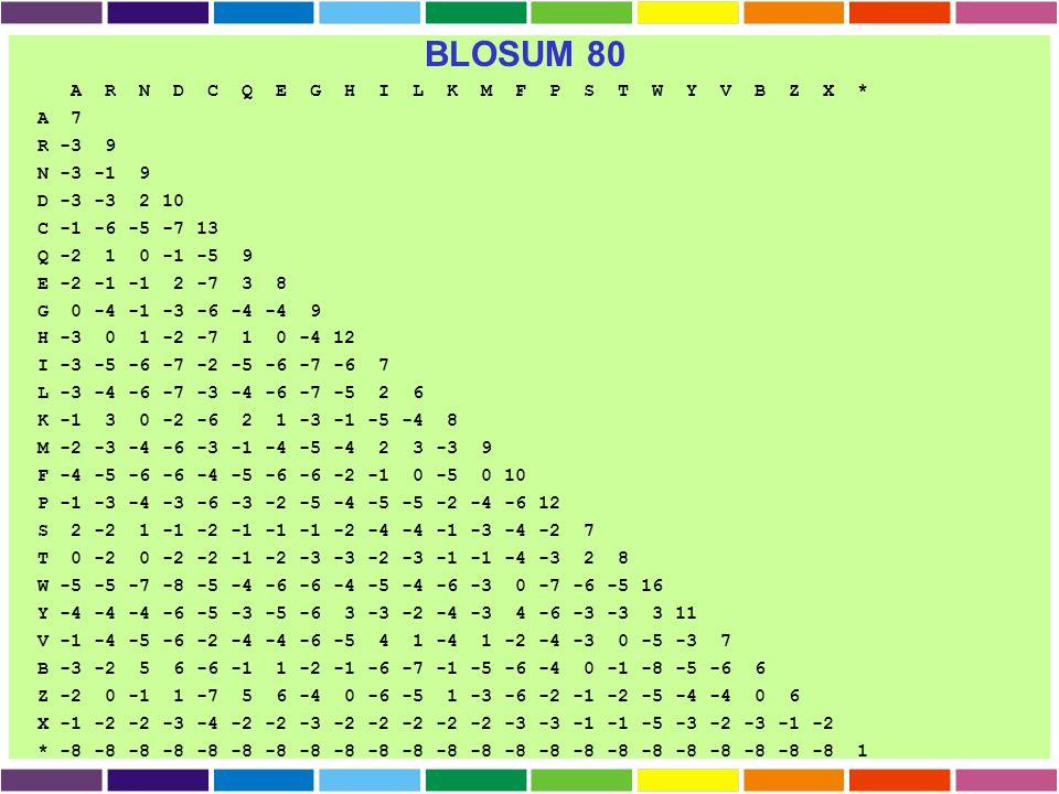 BLOSUM 80 A R N D C Q E G H I L K M F P S T W Y V B Z X * A 7 R -3 9