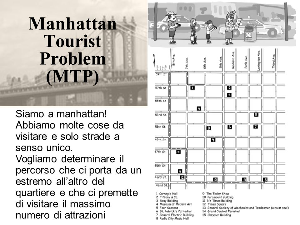 Manhattan Tourist Problem (MTP)