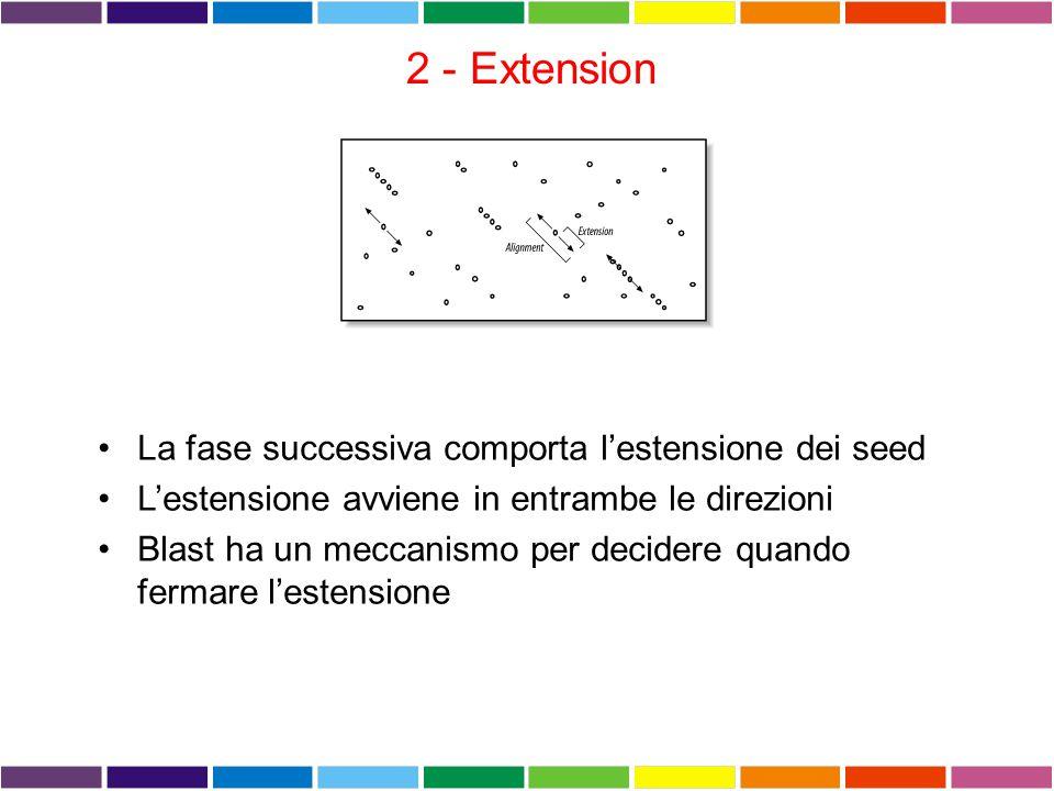 2 - Extension La fase successiva comporta l'estensione dei seed