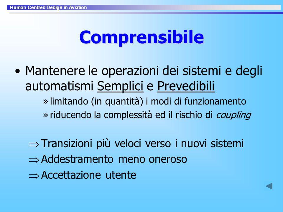 Comprensibile Mantenere le operazioni dei sistemi e degli automatismi Semplici e Prevedibili. limitando (in quantità) i modi di funzionamento.