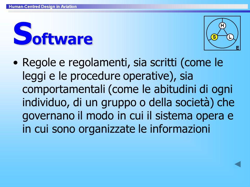 Software S. H. L. E.