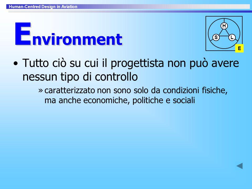 Environment S. H. L. E. Tutto ciò su cui il progettista non può avere nessun tipo di controllo.