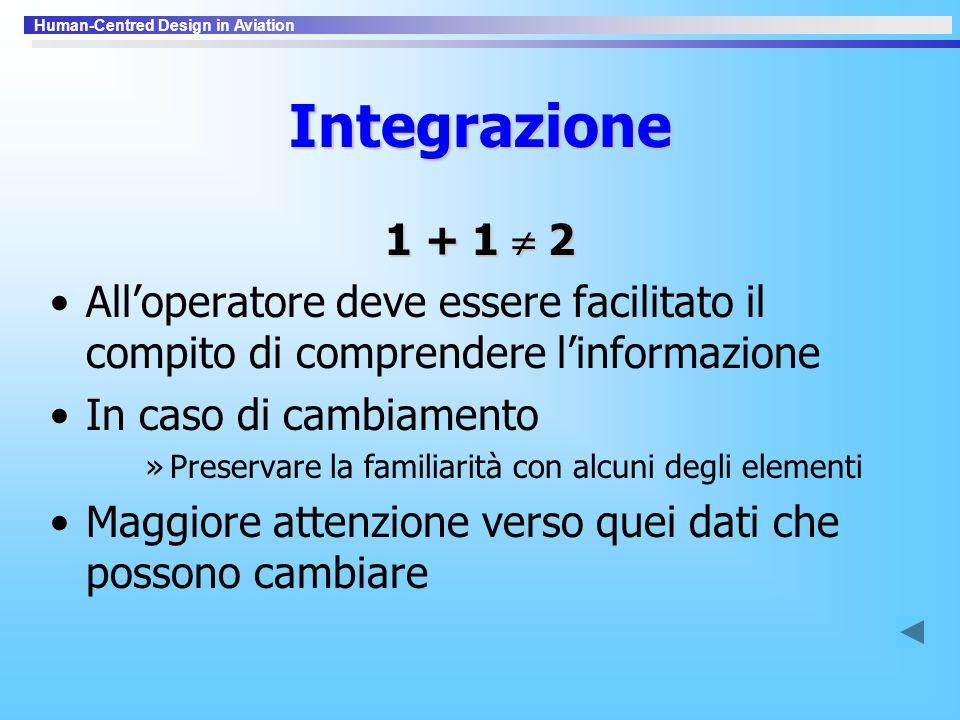 Integrazione 1 + 1  2. All'operatore deve essere facilitato il compito di comprendere l'informazione.