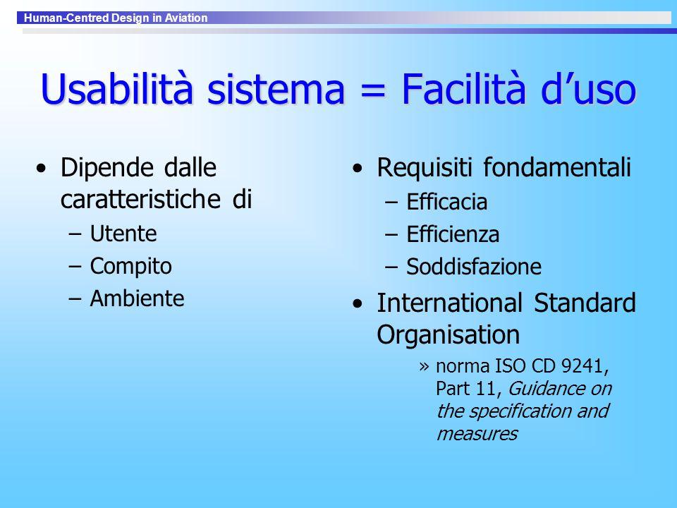 Usabilità sistema = Facilità d'uso