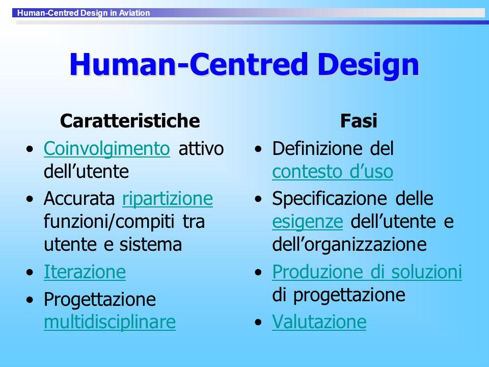 Human-Centred Design Caratteristiche Coinvolgimento attivo dell'utente