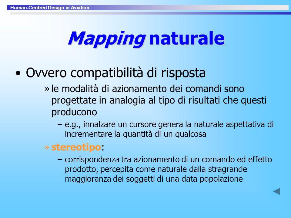 Mapping naturale Ovvero compatibilità di risposta