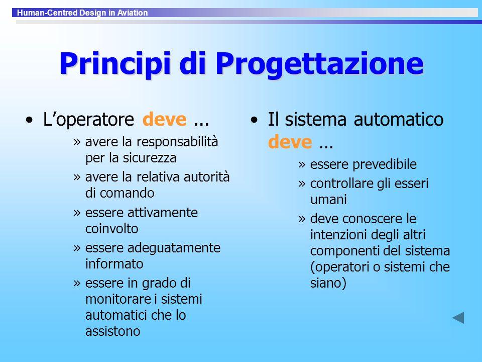 Principi di Progettazione