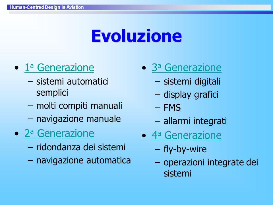 Evoluzione 1a Generazione 2a Generazione 3a Generazione 4a Generazione